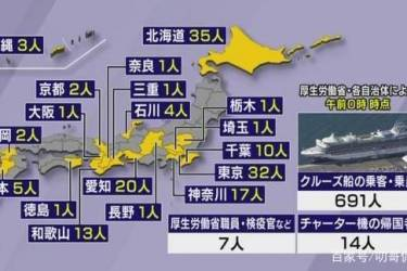 日本成人影片公司助力抗击疫情,200部作品免费看,网站已被挤爆