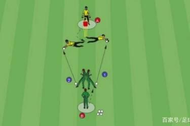 守门员综合能力训练方法